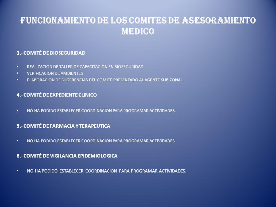3.- COMITÉ DE BIOSEGURIDAD REALIZACION DE TALLER DE CAPACITACION EN BIOSEGURIDAD. VERIFICACION DE AMBIENTES ELABORACION DE SUGERENCIAS DEL COMITÉ PRES