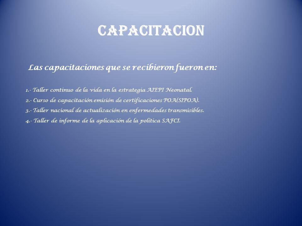 Las capacitaciones que se recibieron fueron en: 1.- Taller continuo de la vida en la estrategia AIEPI Neonatal. 2.- Curso de capacitación emisión de c