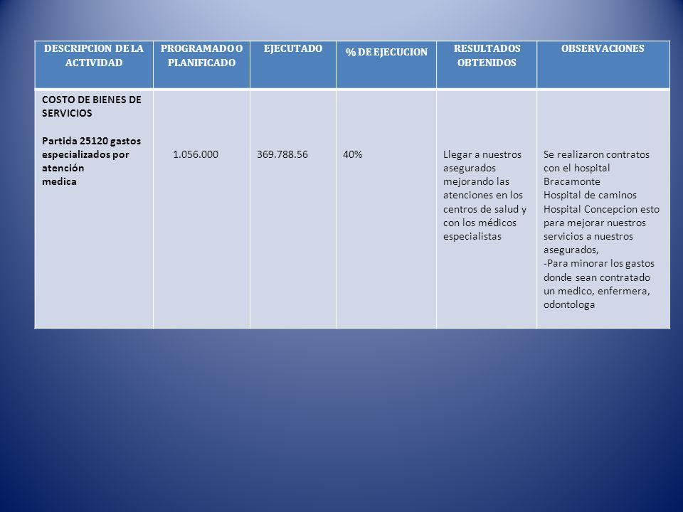 DESCRIPCION DE LA ACTIVIDAD PROGRAMADO O PLANIFICADO EJECUTADO % DE EJECUCION RESULTADOS OBTENIDOS OBSERVACIONES COSTO DE BIENES DE SERVICIOS Partida