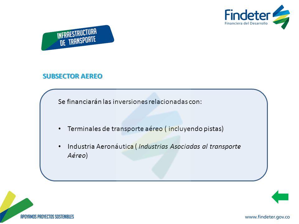 Se financiarán las inversiones relacionadas con: Terminales de transporte aéreo ( incluyendo pistas) Industria Aeronáutica ( Industrias Asociadas al t