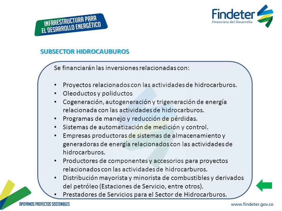 Se financiarán las inversiones relacionadas con: Proyectos relacionados con las actividades de hidrocarburos. Oleoductos y poliductos Cogeneración, au