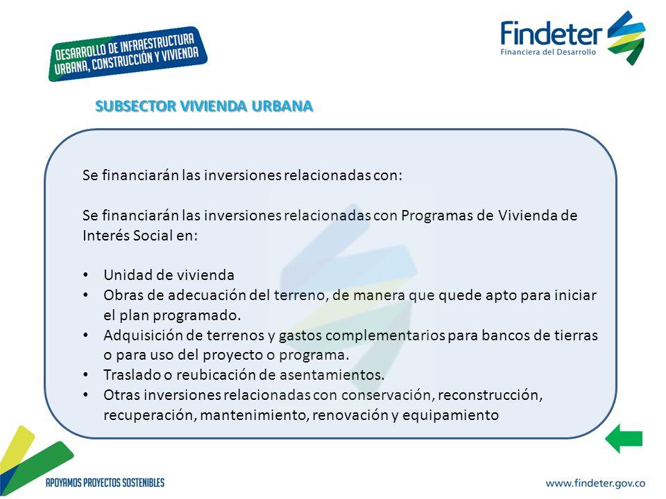 Se financiarán las inversiones relacionadas con: Se financiarán las inversiones relacionadas con Programas de Vivienda de Interés Social en: Unidad de