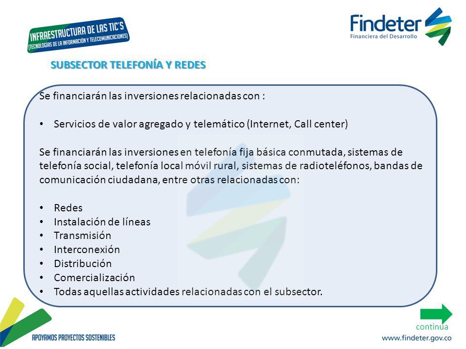 Se financiarán las inversiones relacionadas con : Servicios de valor agregado y telemático (Internet, Call center) Se financiarán las inversiones en t