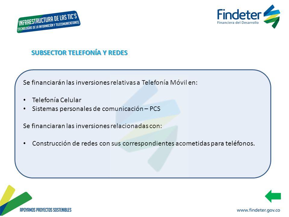 Se financiarán las inversiones relativas a Telefonía Móvil en: Telefonía Celular Sistemas personales de comunicación – PCS Se financiaran las inversio