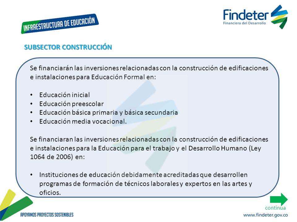 Se financiarán las inversiones relacionadas con la construcción de edificaciones e instalaciones para Educación Formal en: Educación inicial Educación