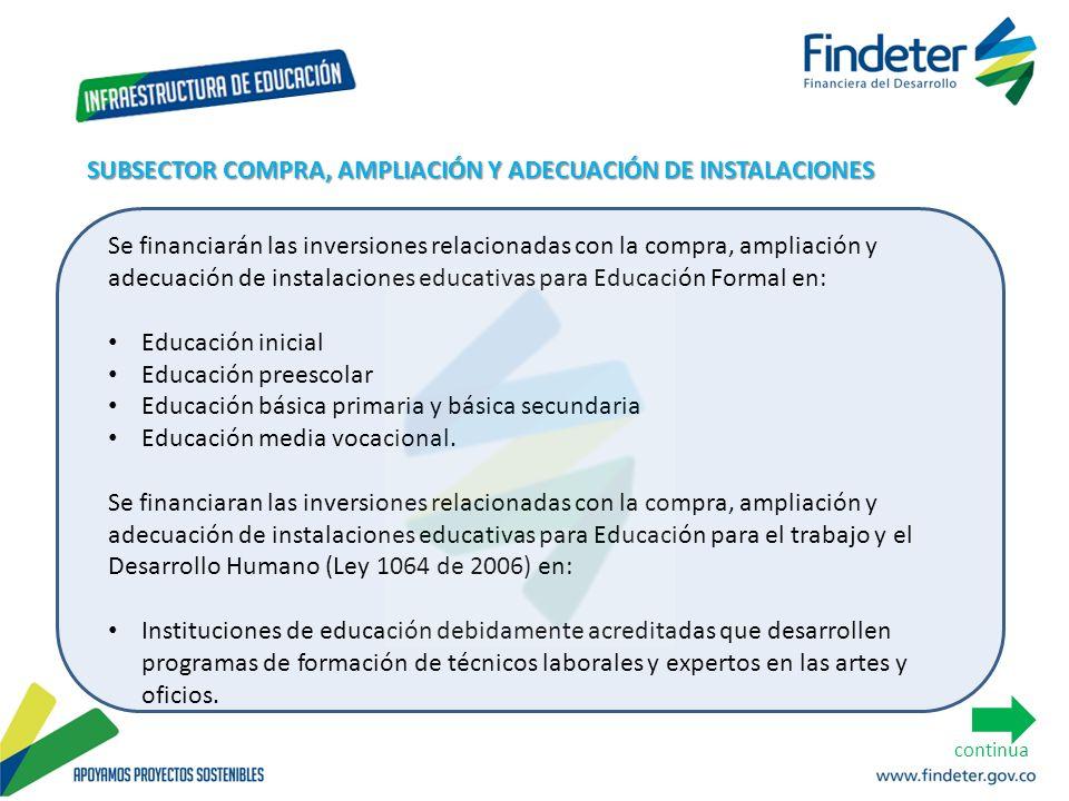 Se financiarán las inversiones relacionadas con la compra, ampliación y adecuación de instalaciones educativas para Educación Formal en: Educación ini