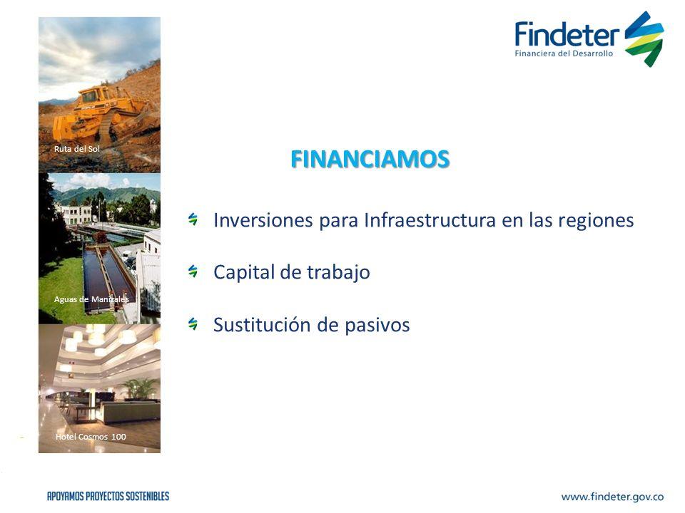 Inversiones para Infraestructura en las regiones Capital de trabajo Sustitución de pasivos Hotel Cosmos 100 Aguas de Manizales Ruta del Sol FINANCIAMO
