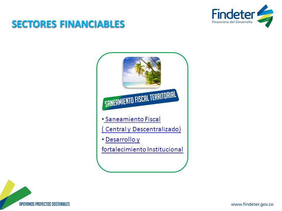 Ruta del sol SECTORES FINANCIABLES Saneamiento Fiscal ( Central y Descentralizado) Saneamiento Fiscal ( Central y Descentralizado) Desarrollo y fortal