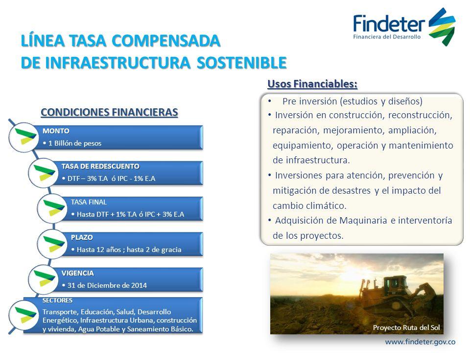 LÍNEA TASA COMPENSADA DE INFRAESTRUCTURA SOSTENIBLE Pre inversión (estudios y diseños) Inversión en construcción, reconstrucción, reparación, mejorami