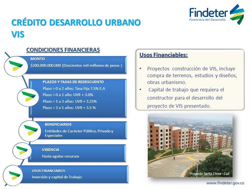 CRÉDITO DESARROLLO URBANO VIS Usos Financiables: Proyectos construcción de VIS, incluye compra de terrenos, estudios y diseños, obras urbanismo. Capit