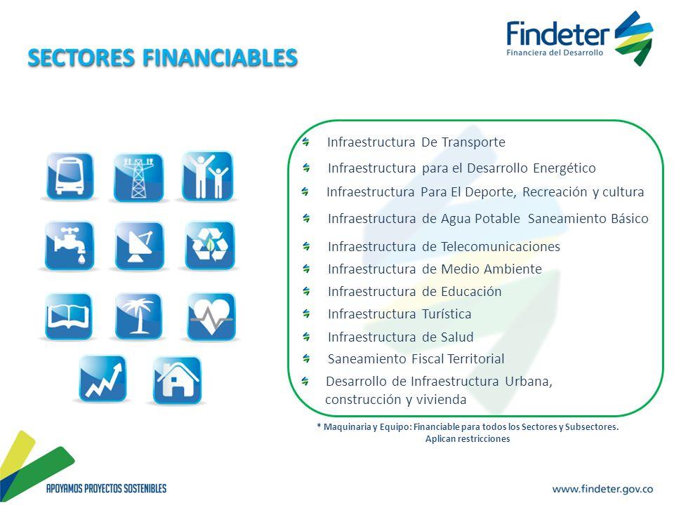Infraestructura De Transporte Infraestructura para el Desarrollo Energético Infraestructura Para El Deporte, Recreación y cultura Infraestructura de A