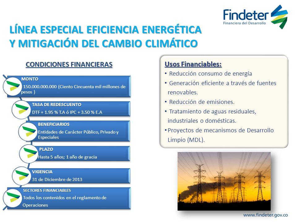 LÍNEA ESPECIAL EFICIENCIA ENERGÉTICA Y MITIGACIÓN DEL CAMBIO CLIMÁTICO Usos Financiables: Reducción consumo de energía Generación eficiente a través d