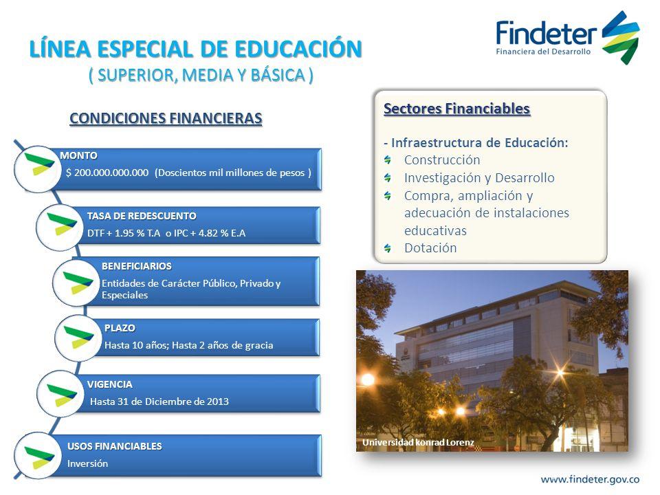 MONTO MONTO $ 200.000.000.000 (Doscientos mil millones de pesos ) TASA DE REDESCUENTO DTF + 1.95 % T.A o IPC + 4.82 % E.A BENEFICIARIOS Entidades de C