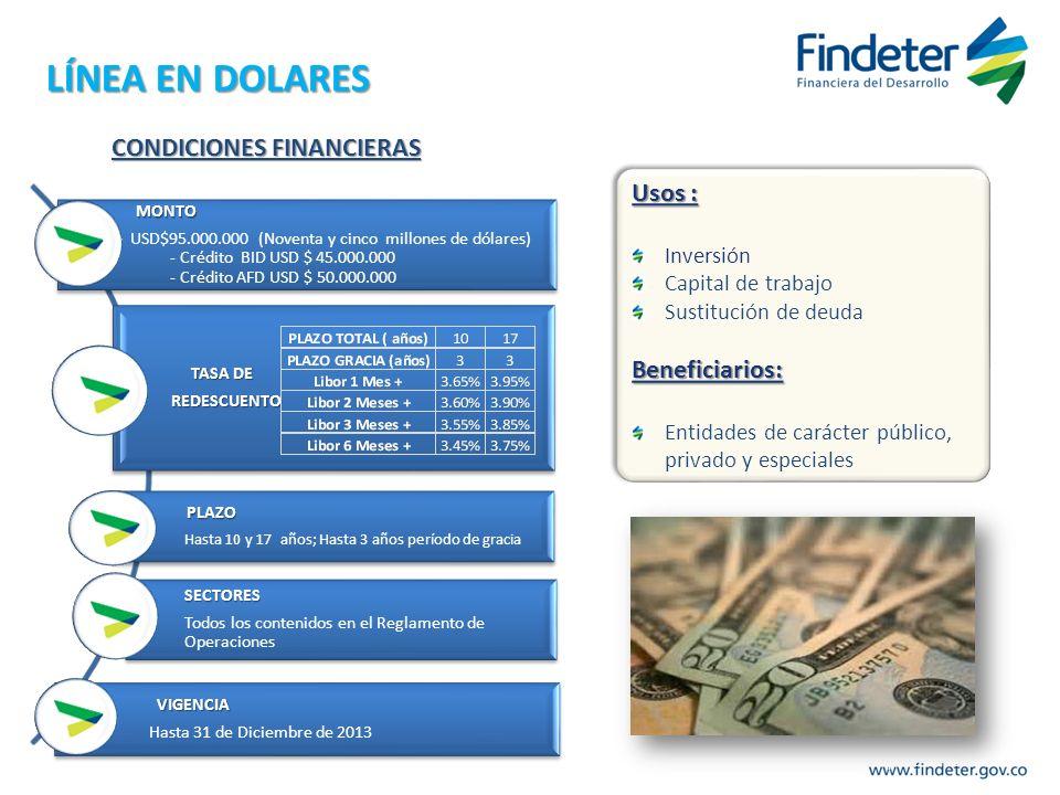 MONTO MONTO USD$95.000.000 (Noventa y cinco millones de dólares) - Crédito BID USD $ 45.000.000 - Crédito AFD USD $ 50.000.000 TASA DE TASA DEREDESCUE