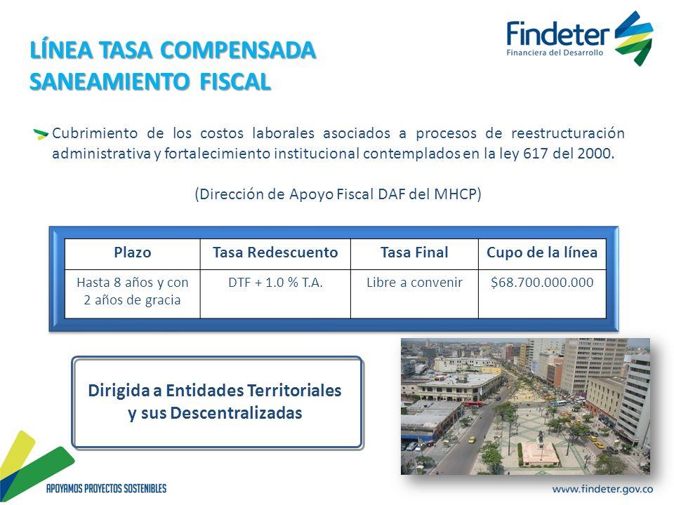 TASA DE TASA DEREDESCUENTO LÍNEA TASA COMPENSADA SANEAMIENTO FISCAL Proyecto Santa Elena - Cali Cubrimiento de los costos laborales asociados a proces