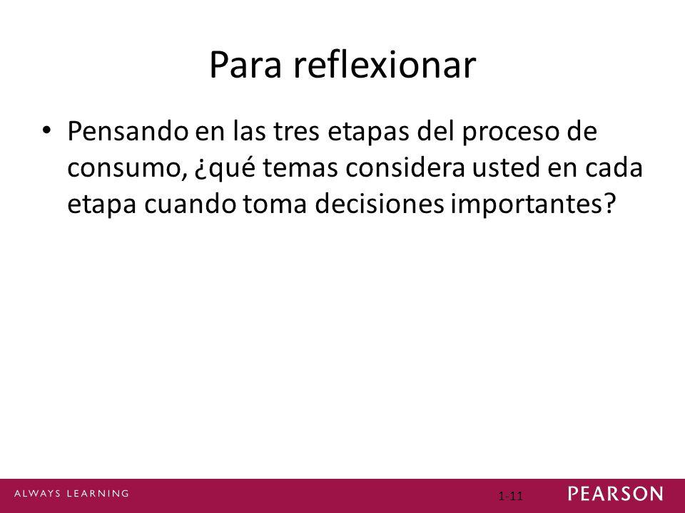 Para reflexionar Pensando en las tres etapas del proceso de consumo, ¿qué temas considera usted en cada etapa cuando toma decisiones importantes? 1-11