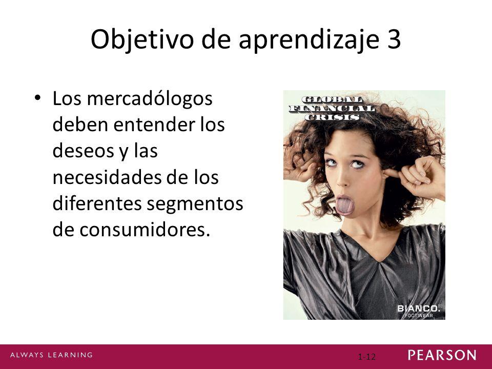 1-12 Objetivo de aprendizaje 3 Los mercadólogos deben entender los deseos y las necesidades de los diferentes segmentos de consumidores.