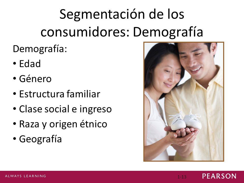 1-13 Segmentación de los consumidores: Demografía Demografía: Edad Género Estructura familiar Clase social e ingreso Raza y origen étnico Geografía