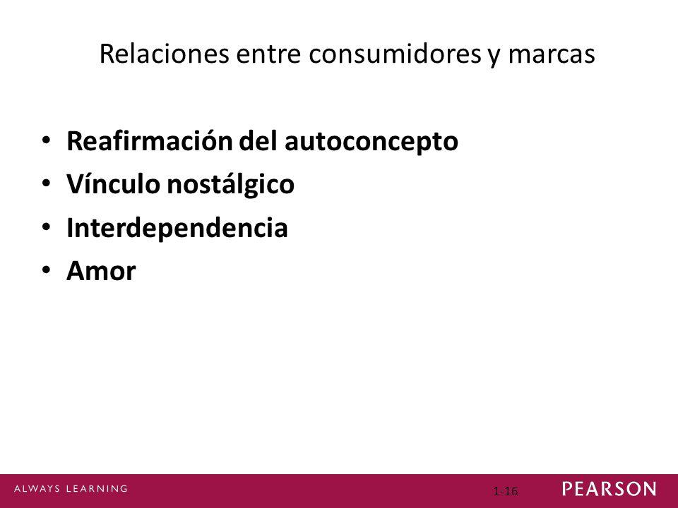 Relaciones entre consumidores y marcas Reafirmación del autoconcepto Vínculo nostálgico Interdependencia Amor 1-16