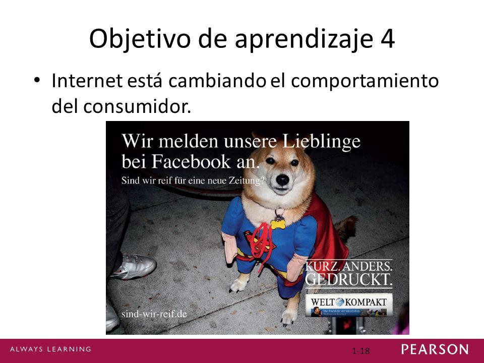 1-18 Objetivo de aprendizaje 4 Internet está cambiando el comportamiento del consumidor.