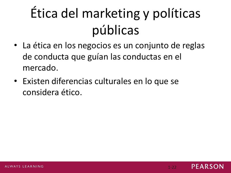 1-22 Ética del marketing y políticas públicas La ética en los negocios es un conjunto de reglas de conducta que guían las conductas en el mercado. Exi