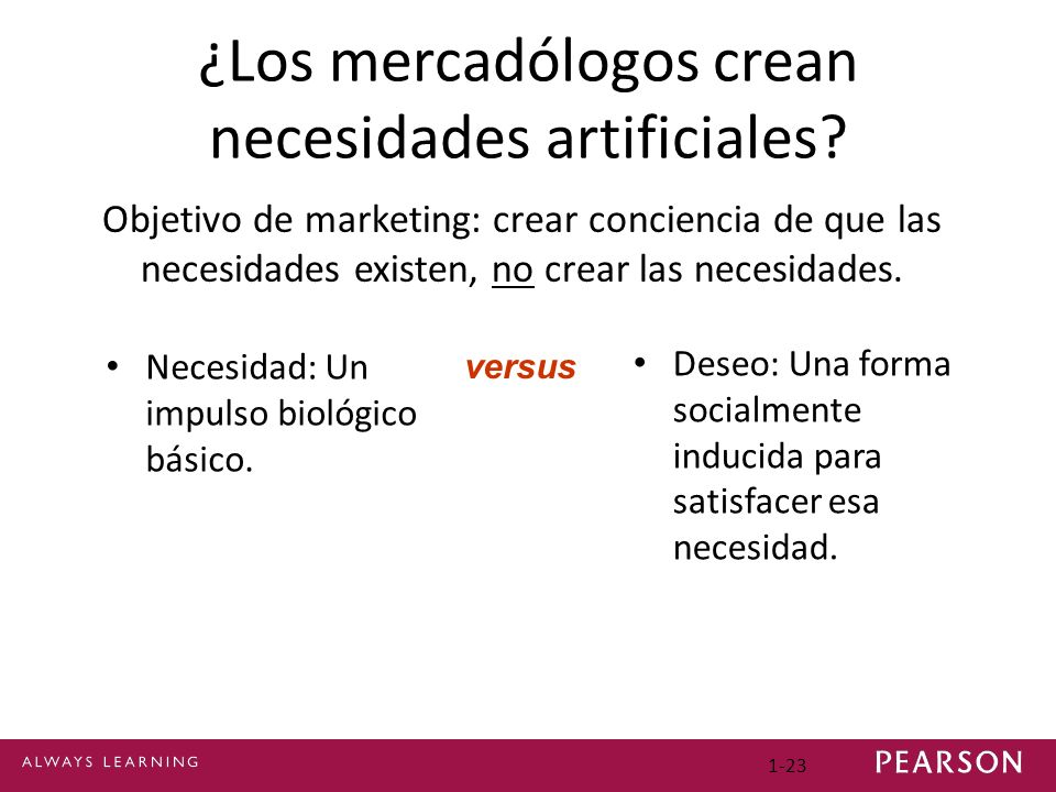1-23 ¿Los mercadólogos crean necesidades artificiales? Necesidad: Un impulso biológico básico. Deseo: Una forma socialmente inducida para satisfacer e