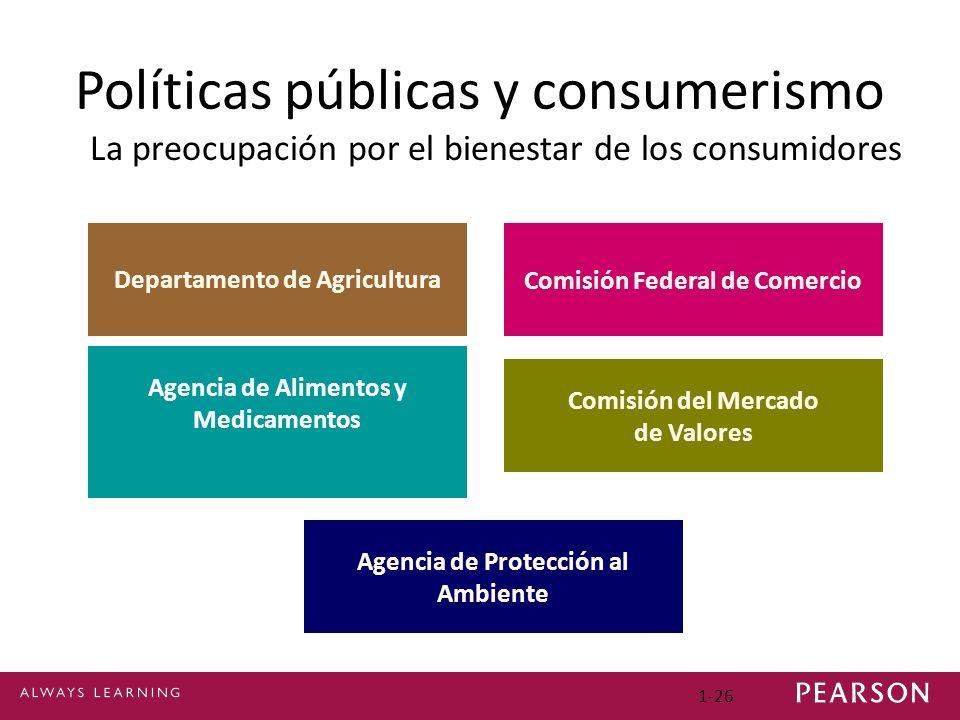 1-26 Políticas públicas y consumerismo La preocupación por el bienestar de los consumidores Departamento de Agricultura Comisión Federal de Comercio Agencia de Alimentos y Medicamentos Comisión del Mercado de Valores Agencia de Protección al Ambiente