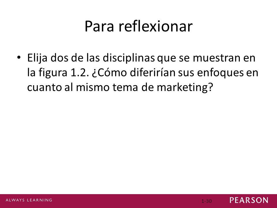 Para reflexionar Elija dos de las disciplinas que se muestran en la figura 1.2. ¿Cómo diferirían sus enfoques en cuanto al mismo tema de marketing? 1-