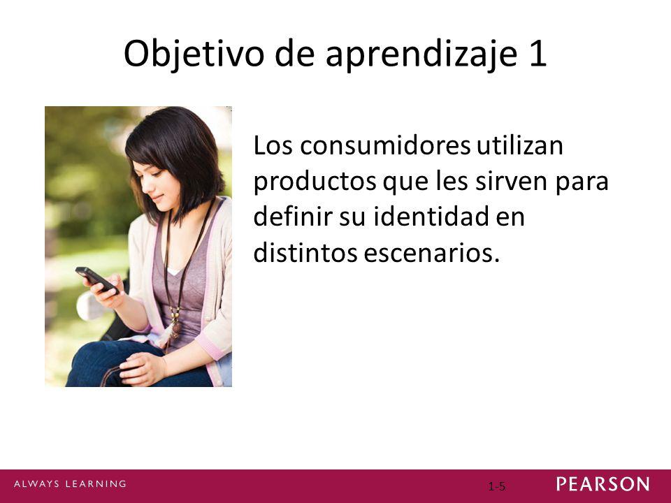 1-5 Objetivo de aprendizaje 1 Los consumidores utilizan productos que les sirven para definir su identidad en distintos escenarios.