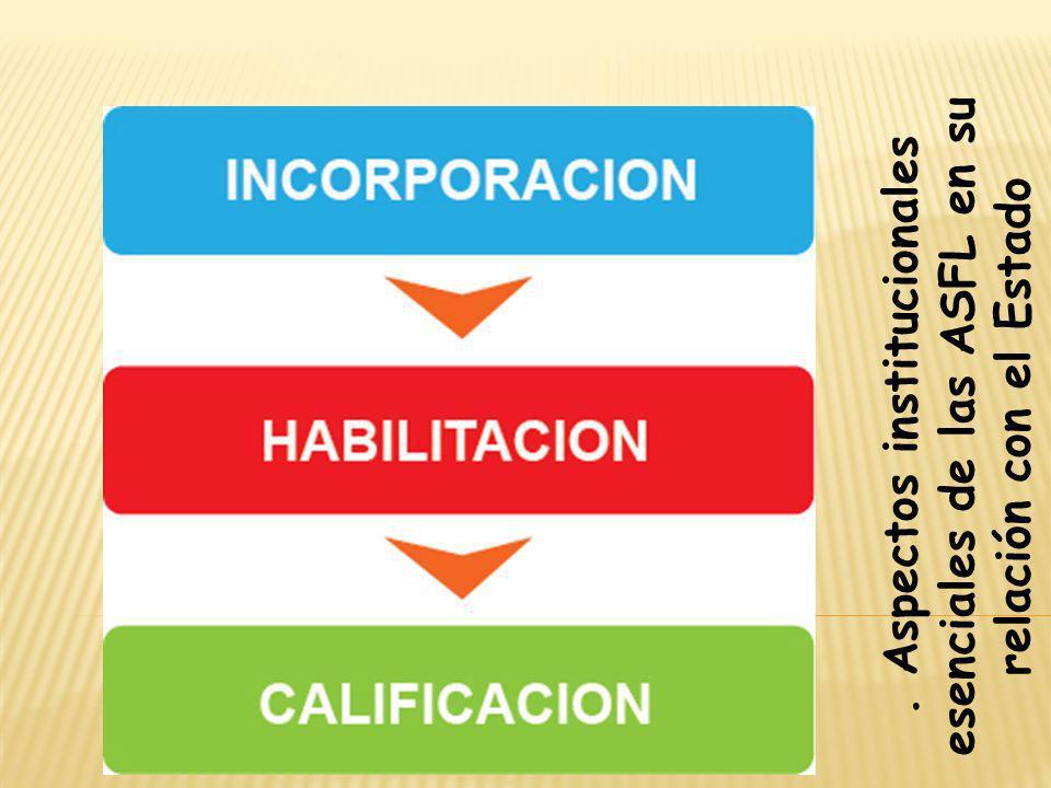. Aspectos institucionales esenciales de las ASFL en su relación con el Estado
