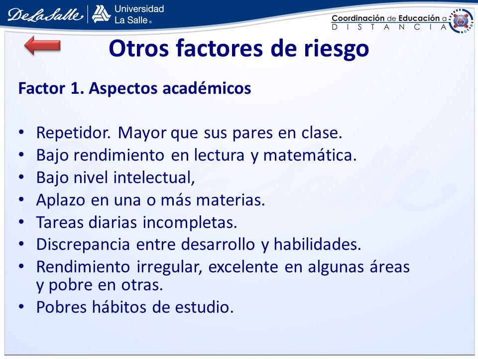 Otros factores de riesgo Factor 1. Aspectos académicos Repetidor. Mayor que sus pares en clase. Bajo rendimiento en lectura y matemática. Bajo nivel i