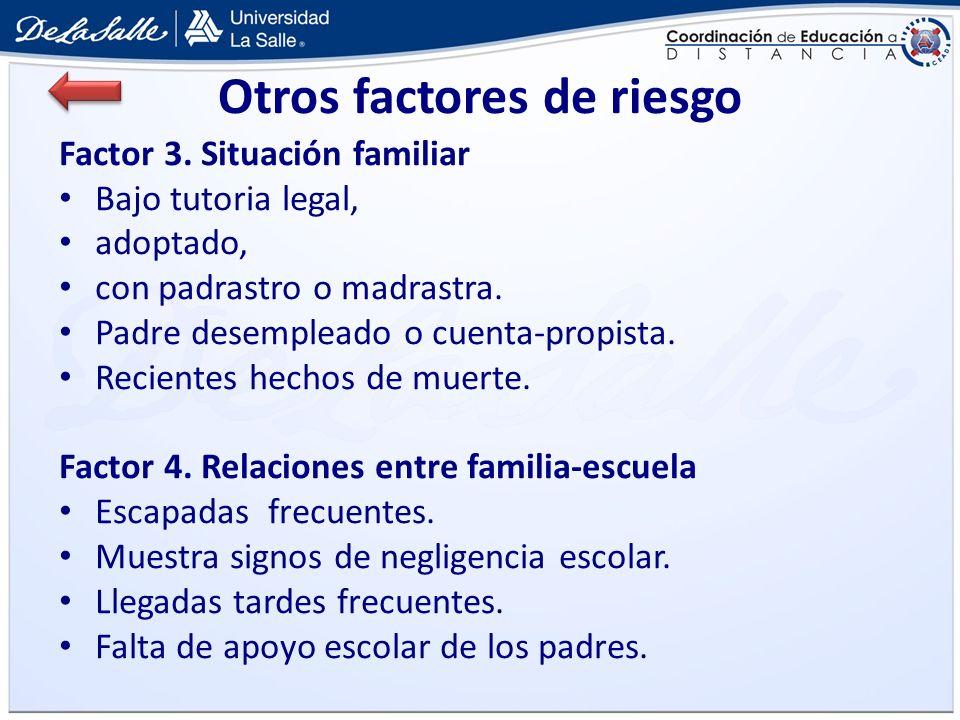 Otros factores de riesgo Factor 3. Situación familiar Bajo tutoria legal, adoptado, con padrastro o madrastra. Padre desempleado o cuenta-propista. Re