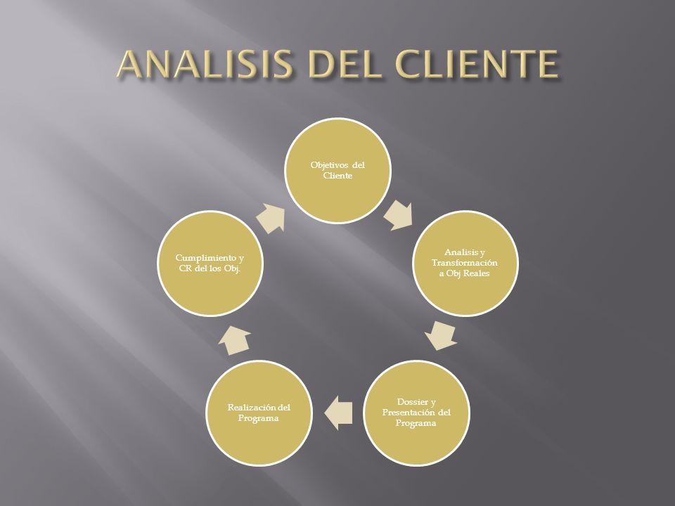 Objetivos del Cliente Analisis y Transformación a Obj Reales Dossier y Presentación del Programa Realización del Programa Cumplimiento y CR del los Ob