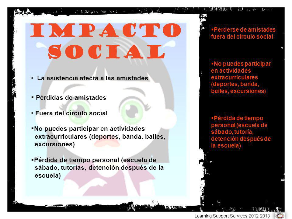 Impacto SOCIAL La asistencia afecta a las amistades Pérdidas de amistades Fuera del círculo social No puedes participar en actividades extracurricular