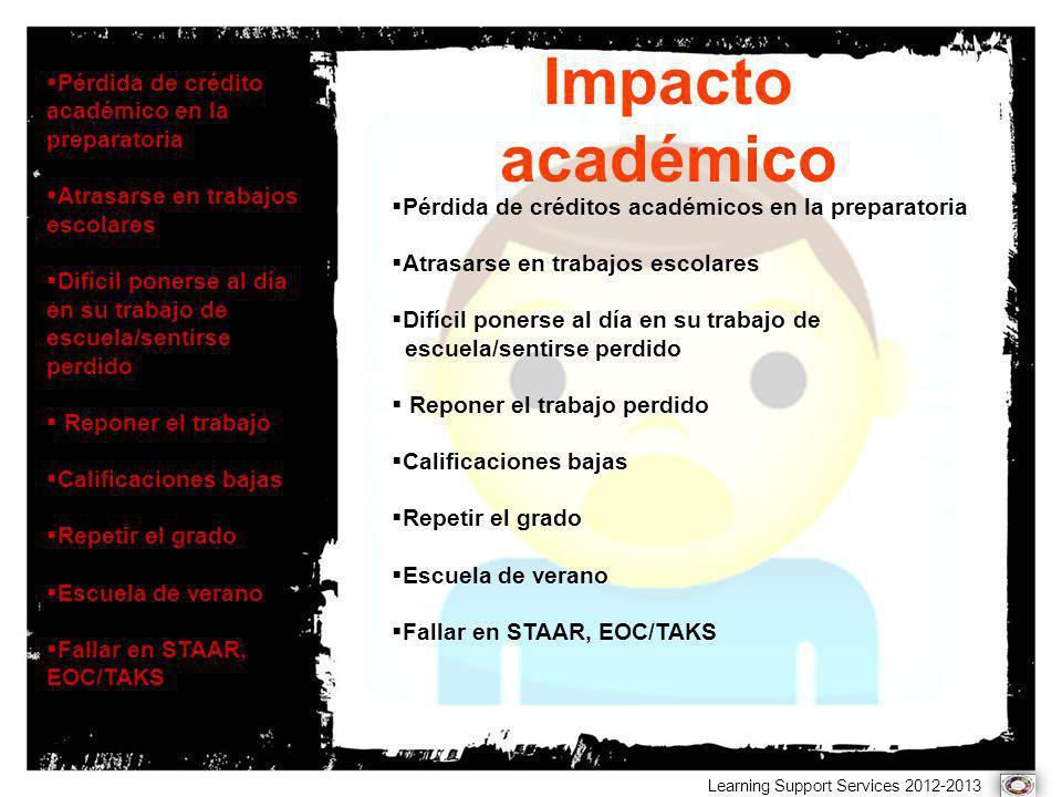 Impacto académico Learning Support Services 2012-2013 Pérdida de créditos académicos en la preparatoria Atrasarse en trabajos escolares Difícil poners