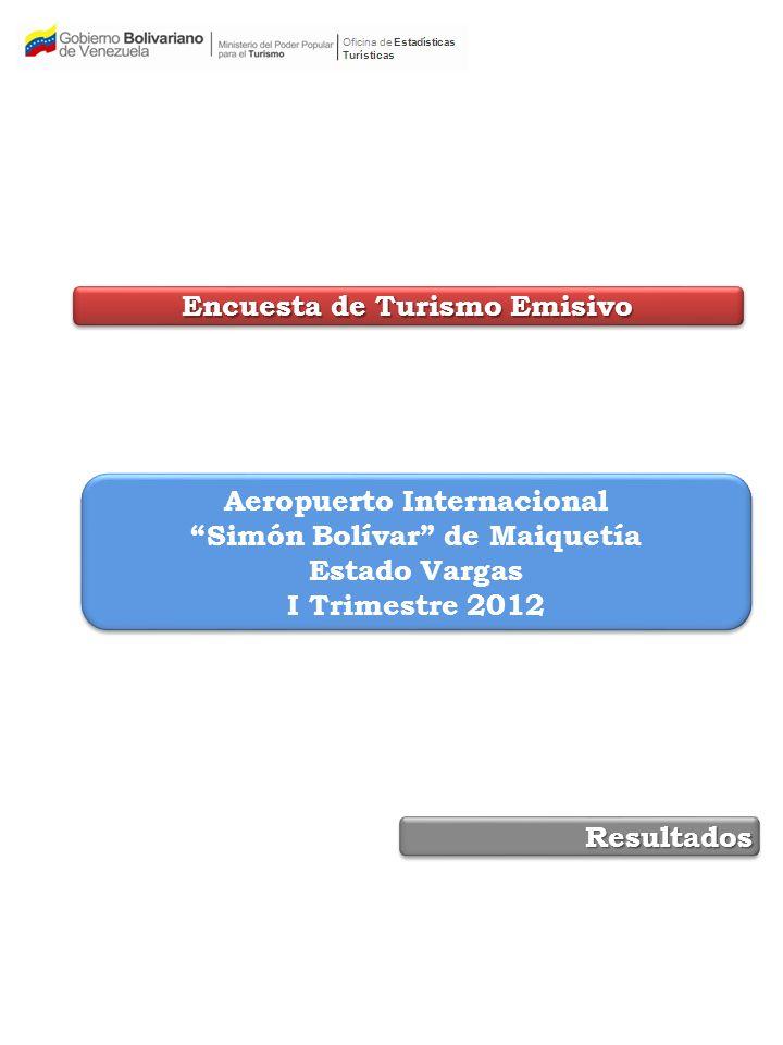LINEA AEREA DISTRIBUCION PORCENTUAL DE VISITANTES Del total de residentes tomados en la muestra el 20,76% viajaron al exterior por la línea aérea Copa Airlines, seguida de American Airlines con 15,84, y luego Taca con un 14.81% ENCUESTA DE TURISMO EMISIVO