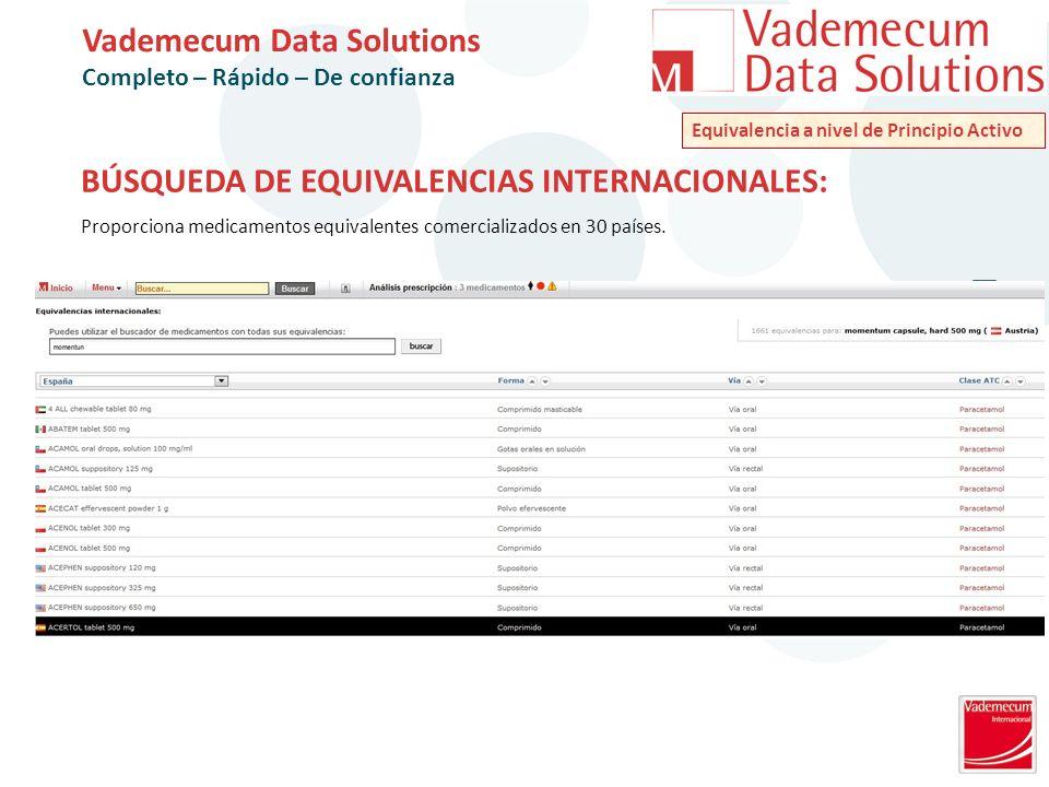 BÚSQUEDA DE EQUIVALENCIAS INTERNACIONALES: Proporciona medicamentos equivalentes comercializados en 30 países.