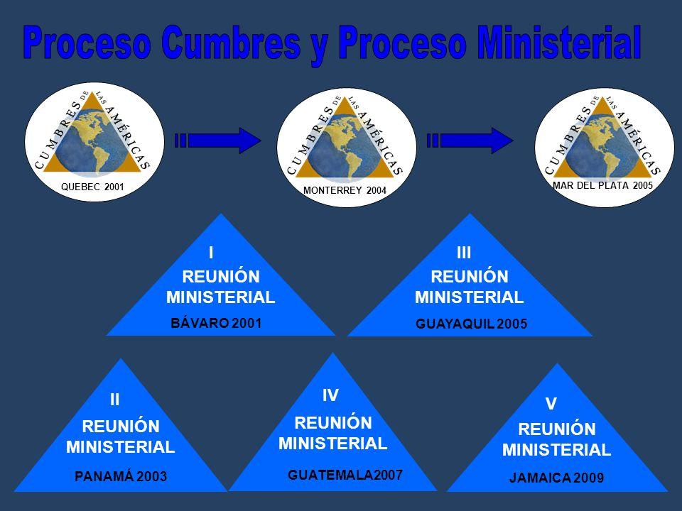 MONTERREY 2004 MAR DEL PLATA 2005 REUNIÓN MINISTERIAL III GUAYAQUIL 2005 REUNIÓN MINISTERIAL II PANAMÁ 2003 REUNIÓN MINISTERIAL I BÁVARO 2001 REUNIÓN MINISTERIAL IV GUATEMALA2007 QUEBEC 2001 REUNIÓN MINISTERIAL V JAMAICA 2009