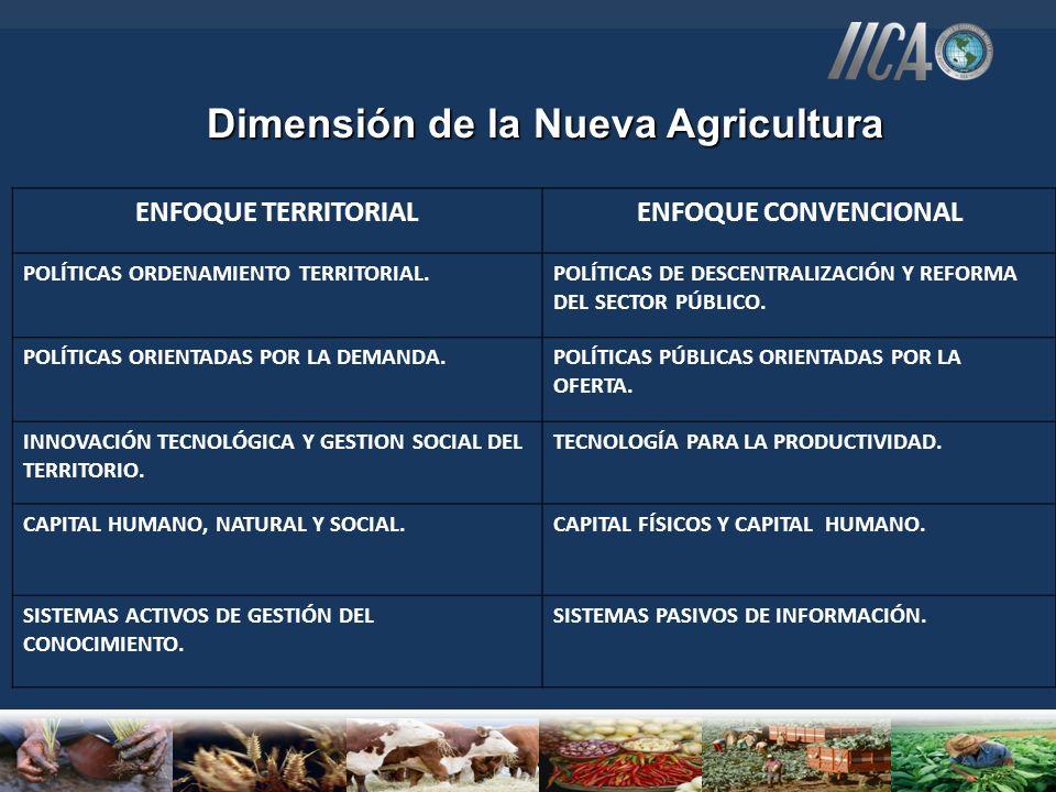 Dimensión de la Nueva Agricultura ENFOQUE TERRITORIALENFOQUE CONVENCIONAL COOPERACIÓN, INCLUSIÓN Y CO- RESPONSABILIDAD.