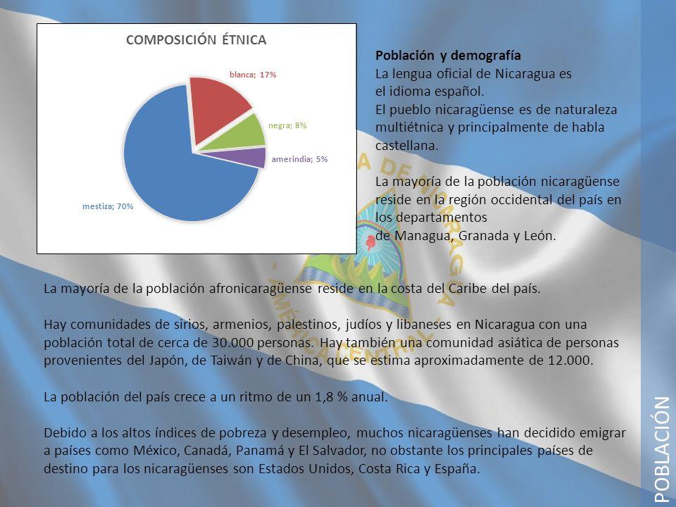 POBLACIÓN La mayoría de la población afronicaragüense reside en la costa del Caribe del país. Hay comunidades de sirios, armenios, palestinos, judíos