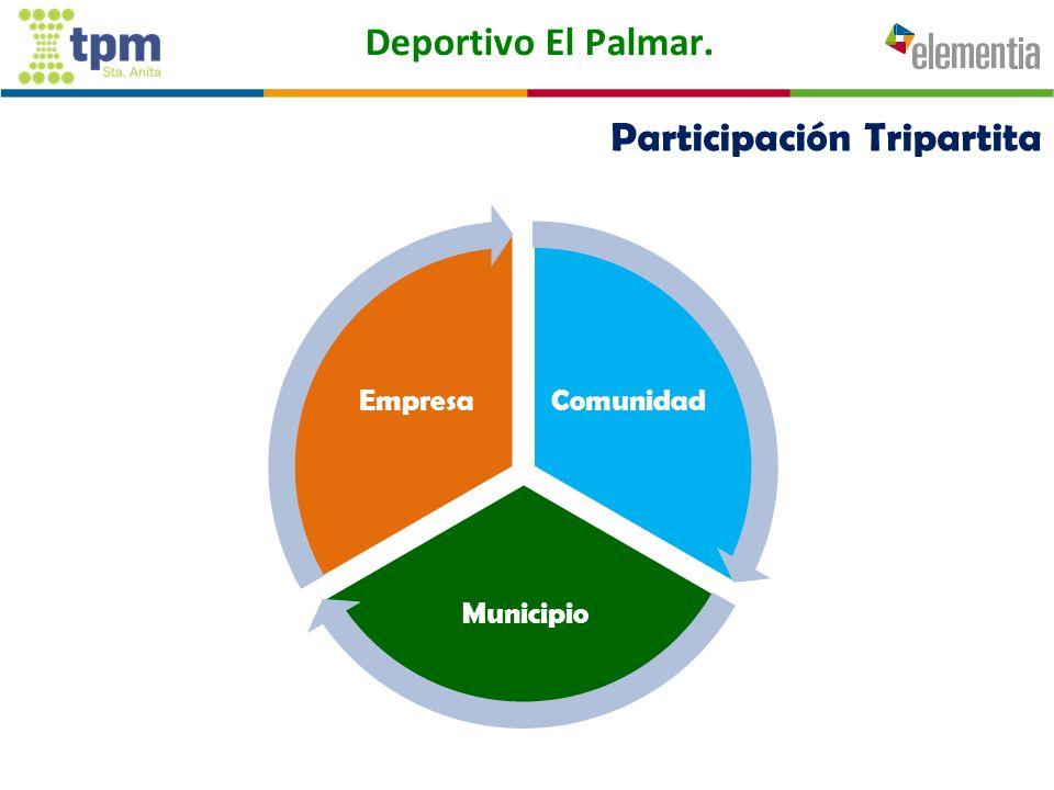 Deportivo El Palmar. Participación Tripartita Comunidad Municipio Empresa
