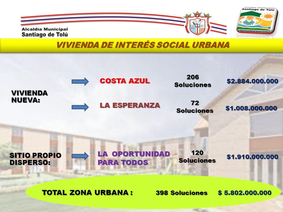 VIVIENDA DE INTERÉS SOCIAL URBANA VIVIENDA NUEVA: COSTA AZUL 206 Soluciones $2.884.000.000 LA ESPERANZA 72 Soluciones $1.008.000.000 LA OPORTUNIDAD PA