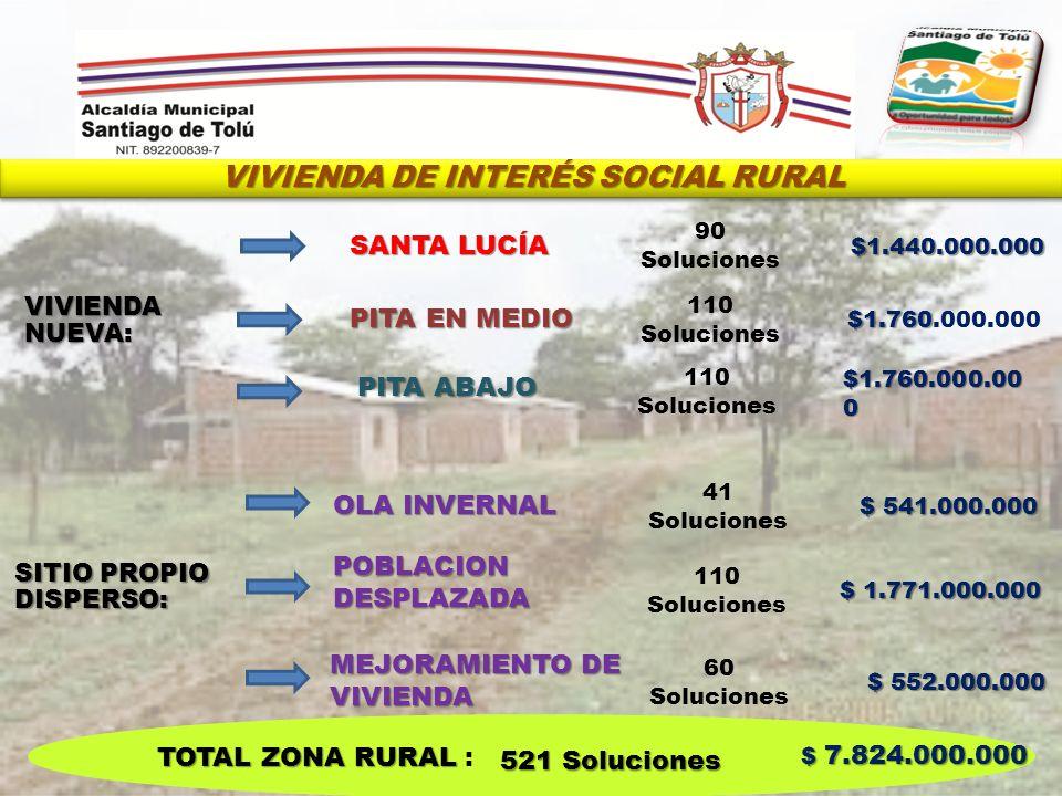 VIVIENDA DE INTERÉS SOCIAL RURAL VIVIENDA NUEVA: SANTA LUCÍA 90 Soluciones $1.440.000.000 PITA EN MEDIO 110 Soluciones $1.760 $1.760.000.000 OLA INVER