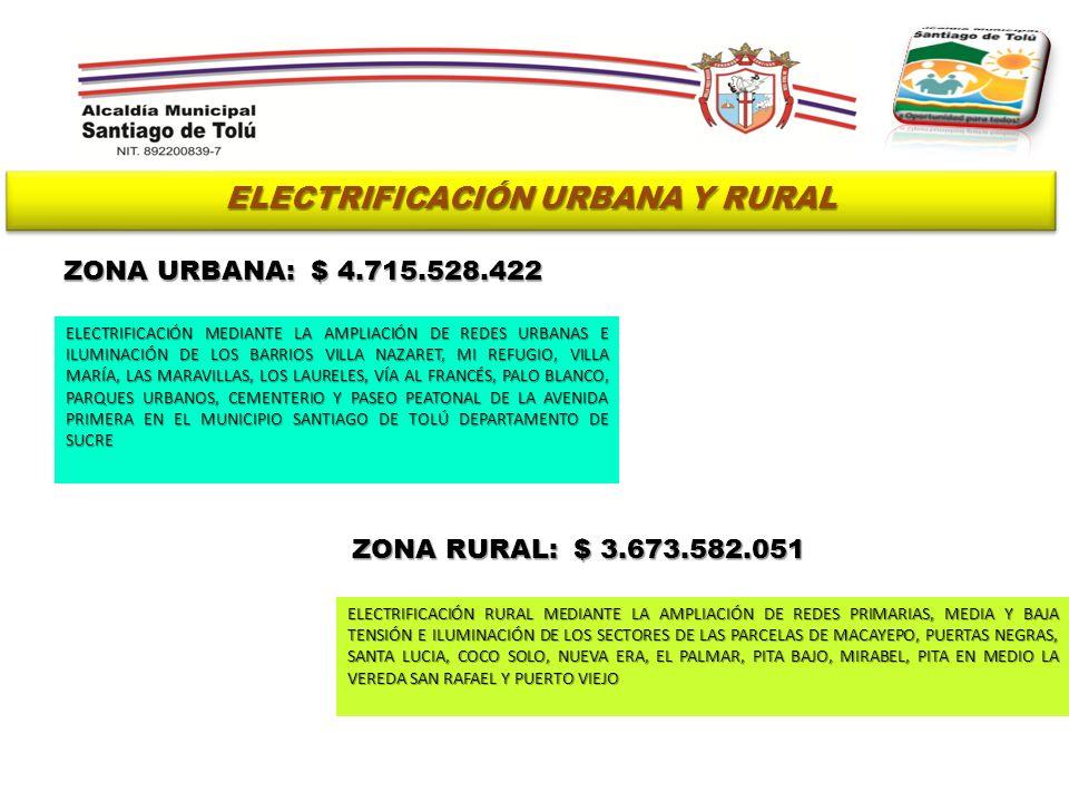 ELECTRIFICACIÓN URBANA Y RURAL ZONA URBANA: $ 4.715.528.422 ELECTRIFICACIÓN RURAL MEDIANTE LA AMPLIACIÓN DE REDES PRIMARIAS, MEDIA Y BAJA TENSIÓN E IL