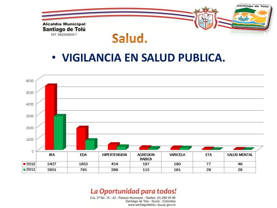 VIGILANCIA EN SALUD PUBLICA.