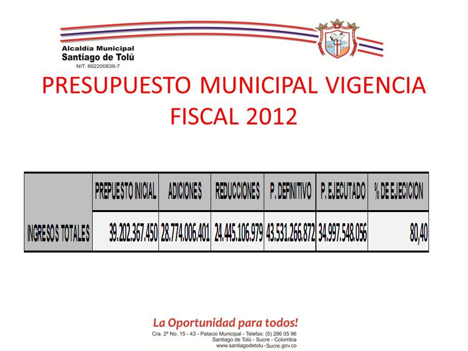 PRESUPUESTO MUNICIPAL VIGENCIA FISCAL 2012