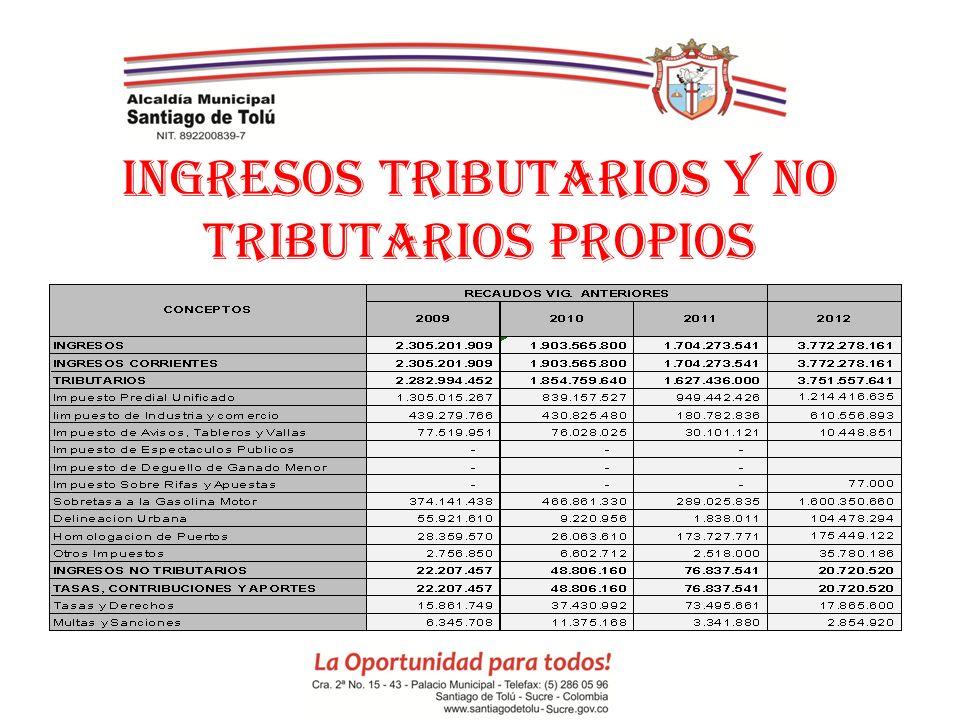 INGRESOS TRIBUTARIOS Y NO TRIBUTARIOS PROPIOS