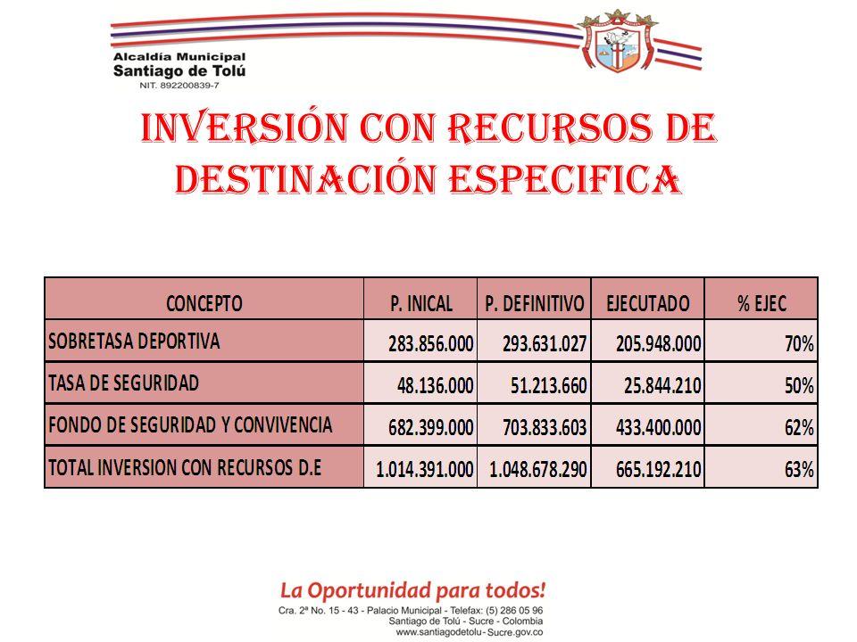 INVERSIÓN CON RECURSOS DE DESTINACIÓN ESPECIFICA