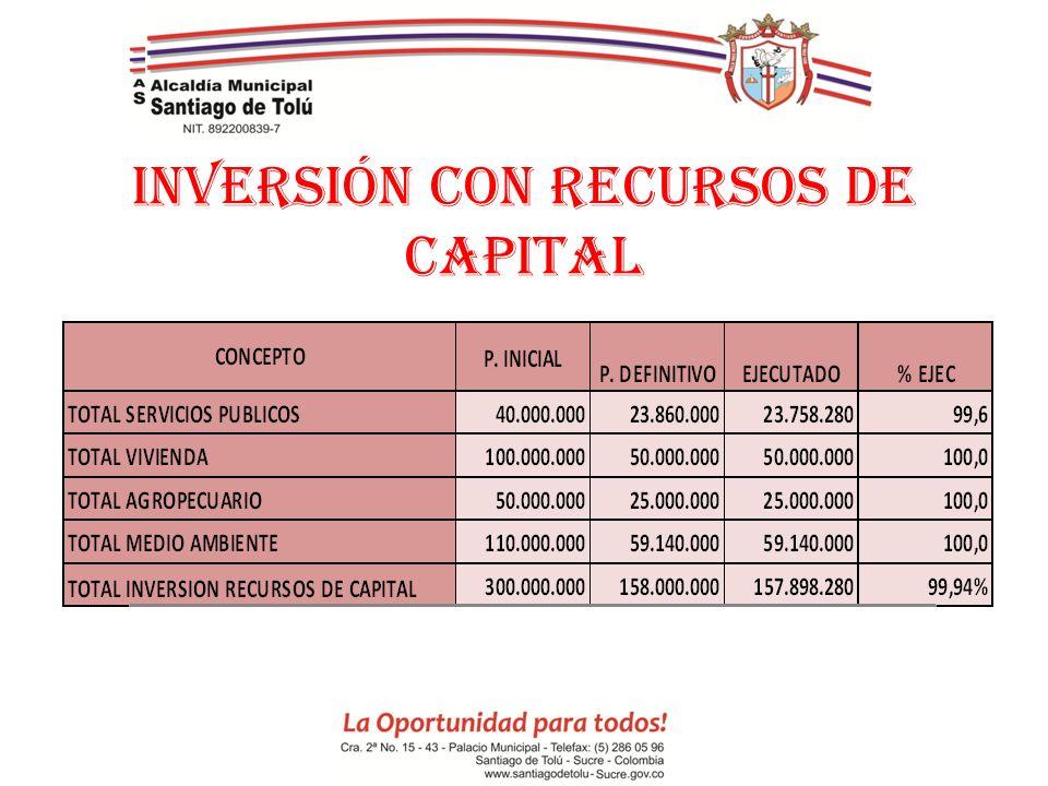 INVERSIÓN CON RECURSOS DE CAPITAL