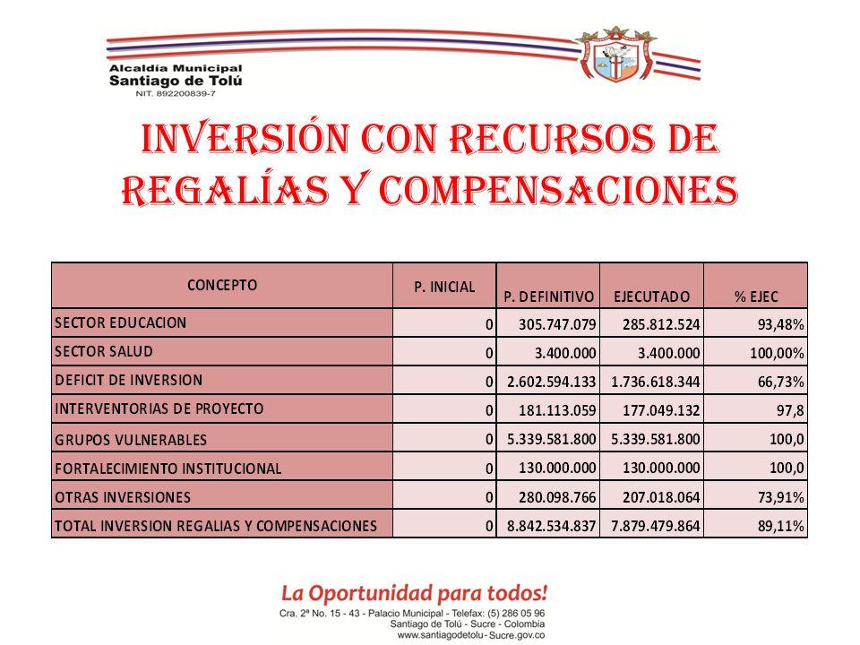 INVERSIÓN CON RECURSOS DE REGALÍAS Y COMPENSACIONES